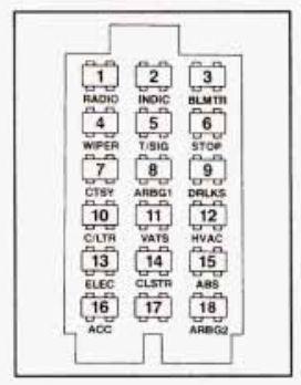 1991 buick regal fuse box diagram