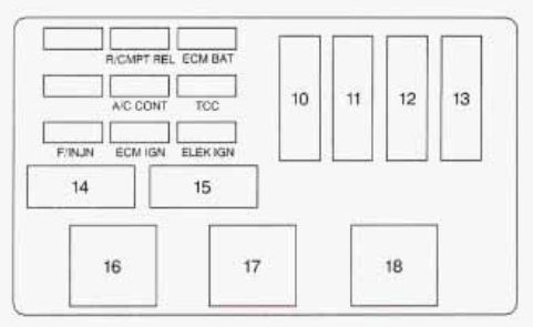 Fuse Box In 1996 Buick Regal Wiring Diagram