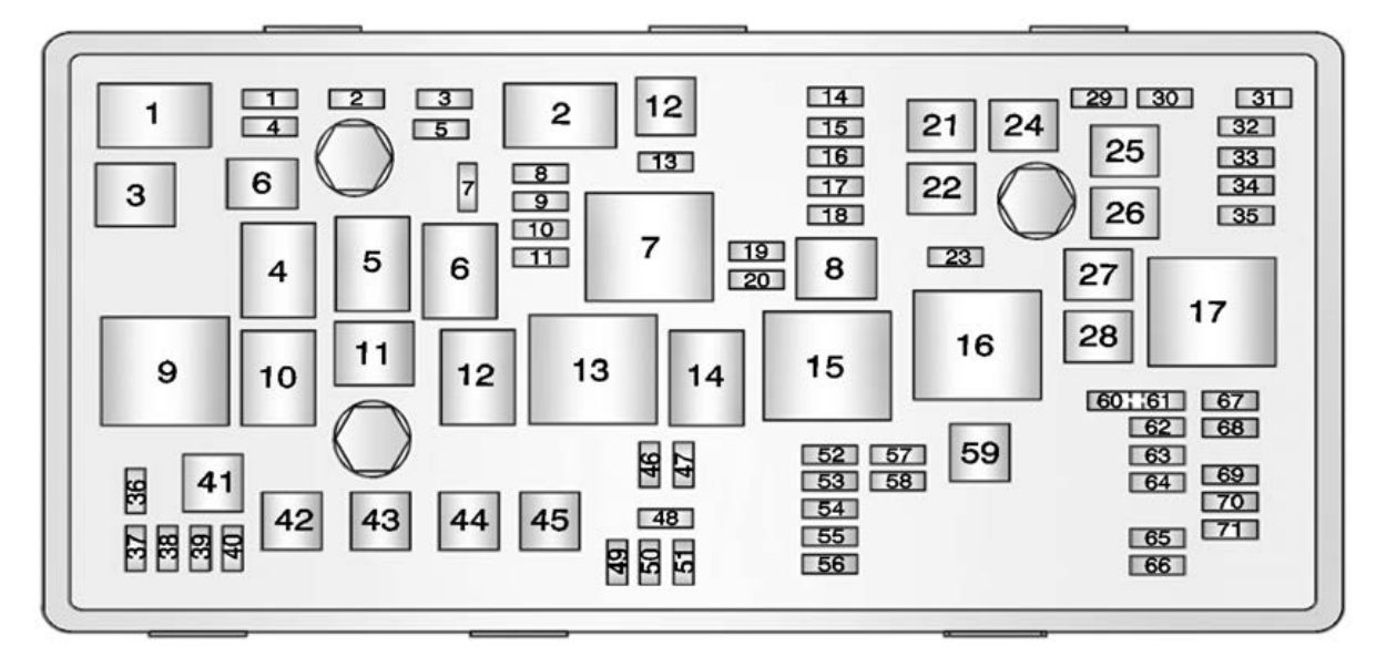 2012 kia soul fuse box diagram