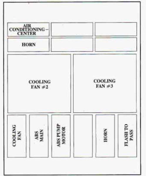1996 Buick Riviera Fuse Box Diagram - Wiring Diagrams Schema
