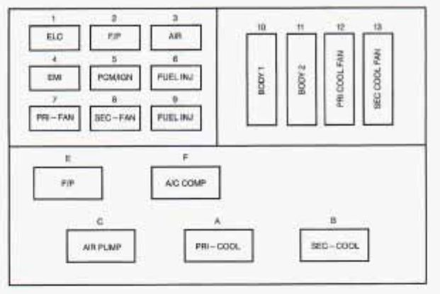 91 Buick Roadmaster Fuse Panel Diagram Wiring Schematic Diagram