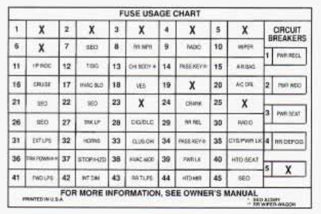 1983 buick regal fuse box