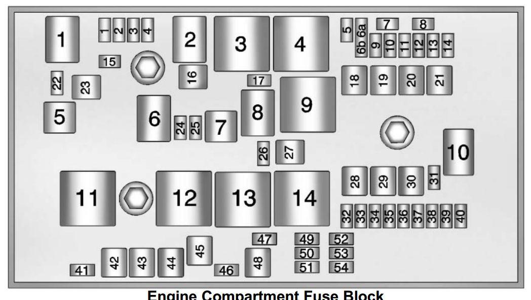 Buick Verano (2012 - 2013) - fuse box diagram - Auto Genius