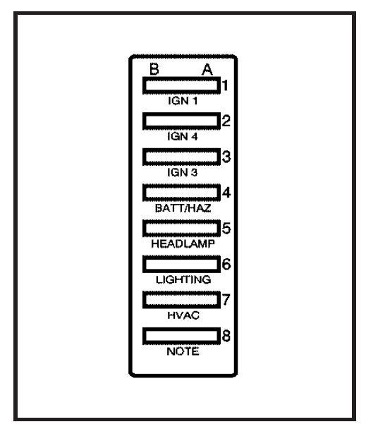 GMC Topkick (2007) - fuse box diagram - Auto Genius