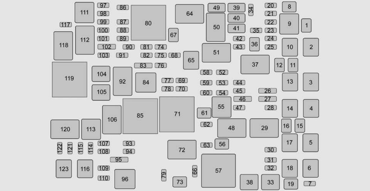Gmc Yukon Fuse Diagram Electronic Schematics collections