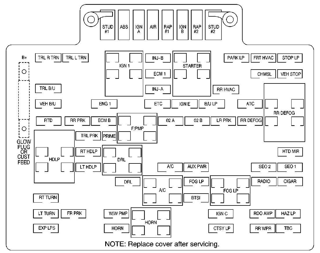 2000 gmc yukon fuse panel diagram