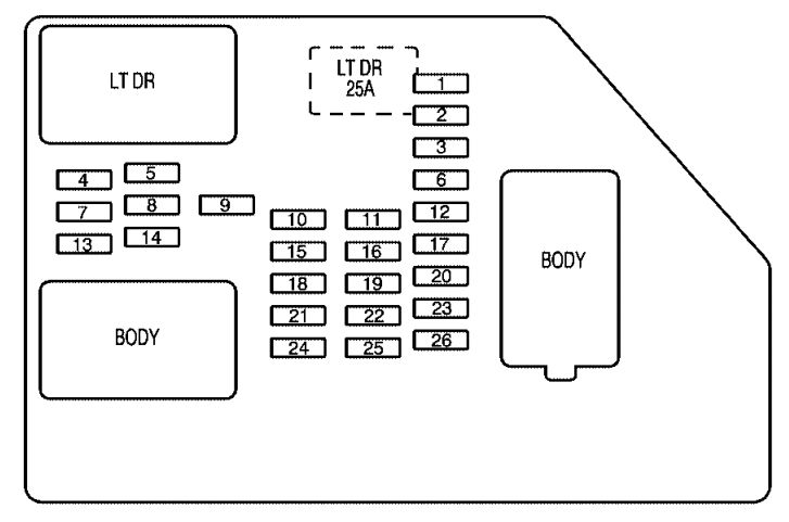 2007 gmc sierra fuse box diagram