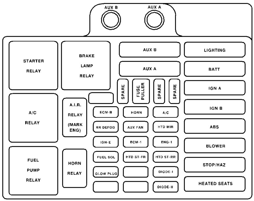 1999 yukon fuse box diagram