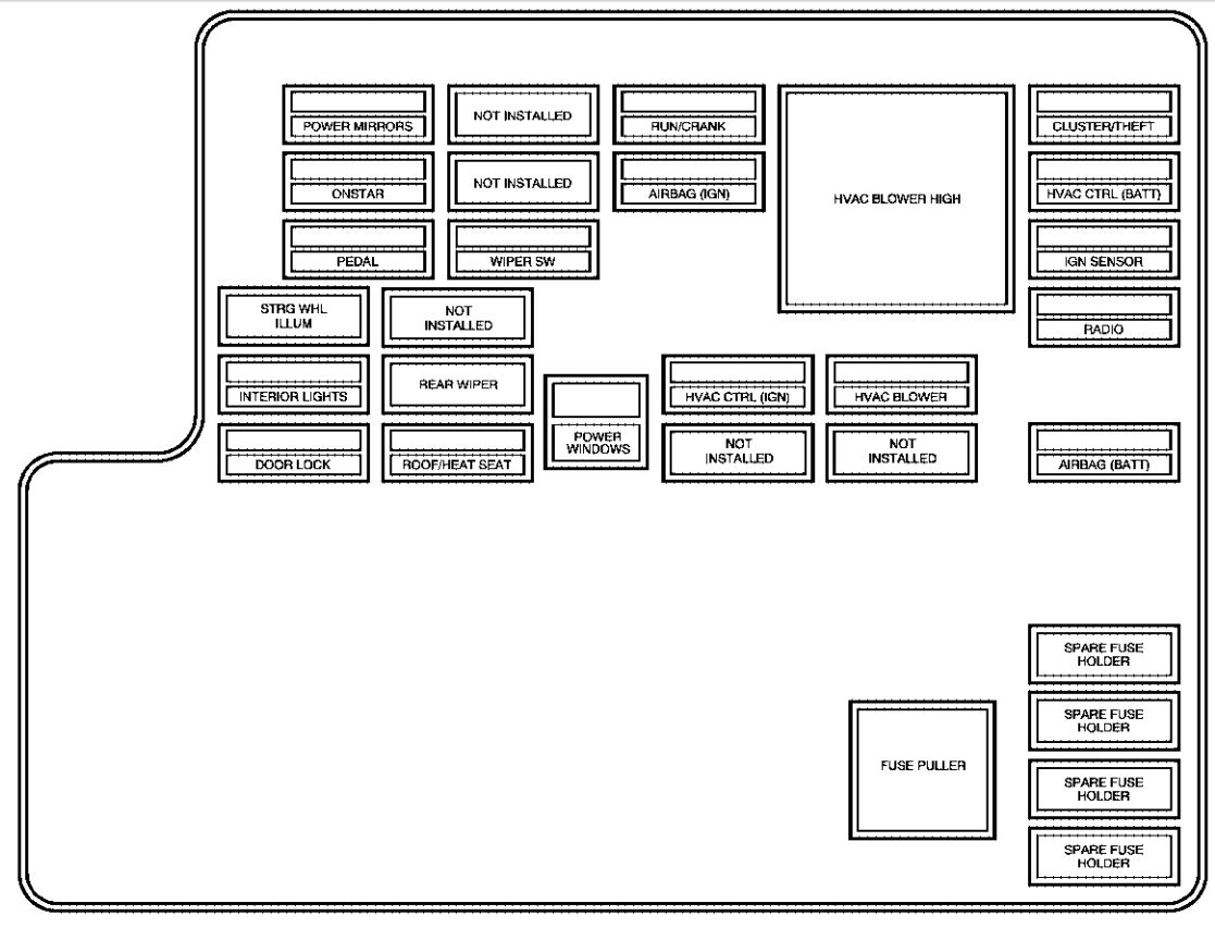 2005 Toyota 4runner Fuse Box Diagram Simple Wiring Shematics 2007 Instrument Panel Auto Electrical 1987 Location