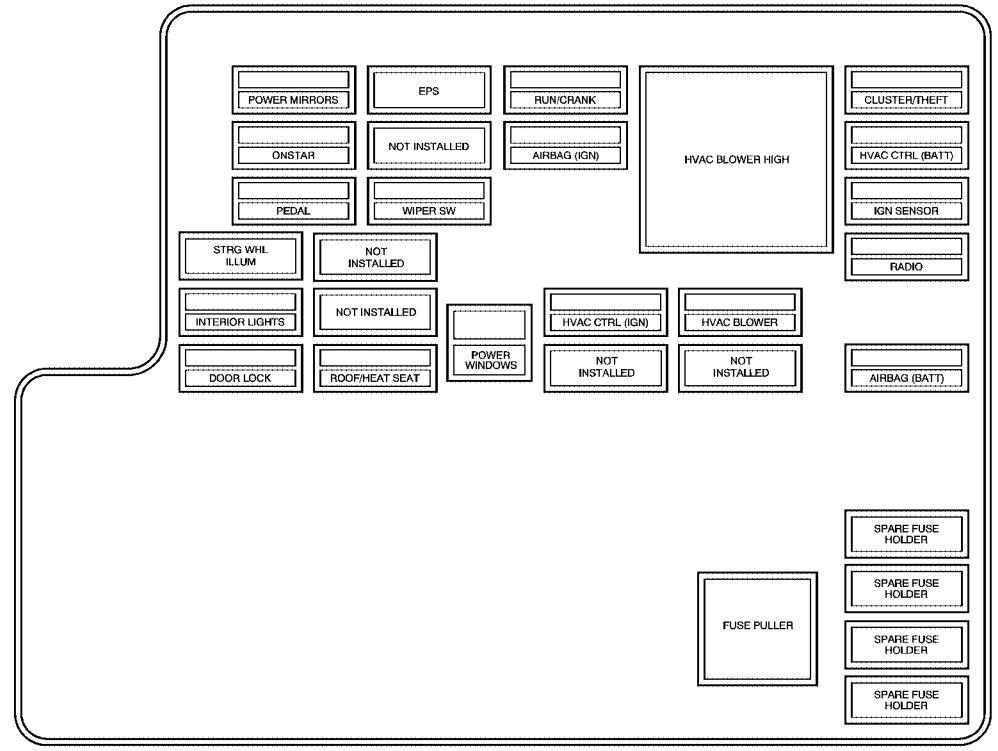 Saturn Aura (2008) - fuse box diagram - Auto Genius
