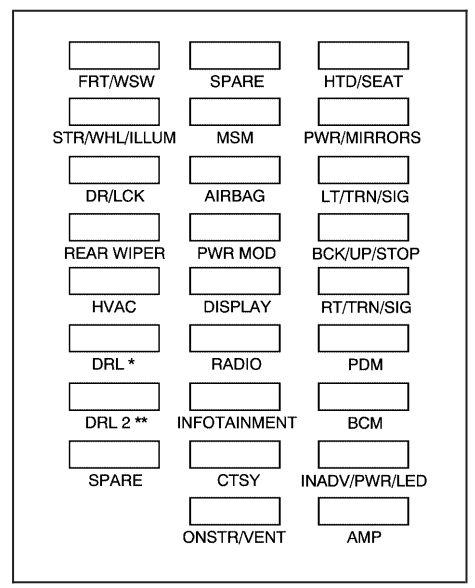 2007 Saturn Outlook Fuse Box Diagram - Wiring Diagrams Clicks