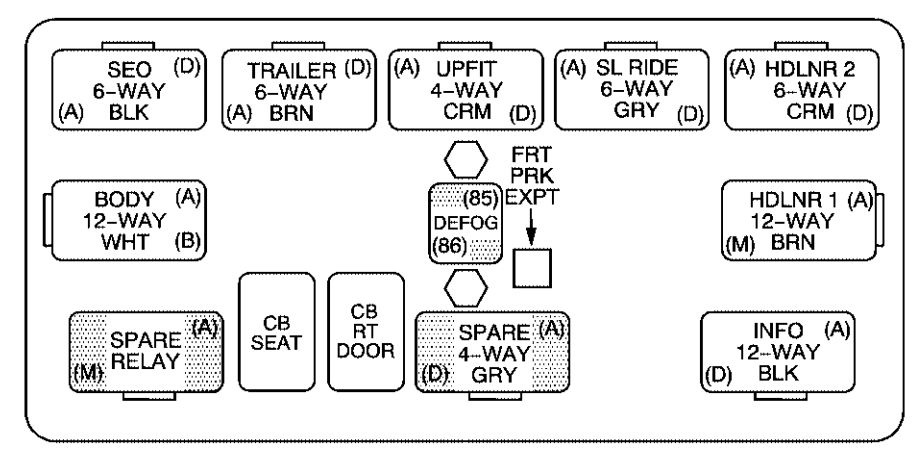 HUMMER H2 (2005) - fuse box diagram - Auto Genius