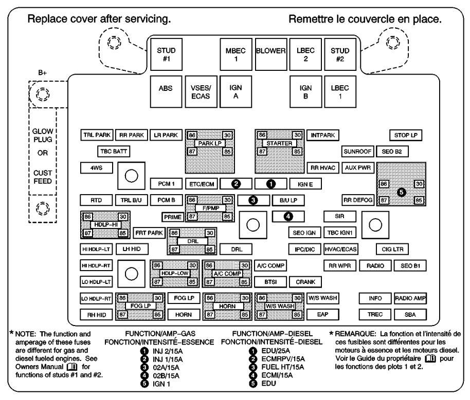 2003 cadillac escalade fuse box diagram
