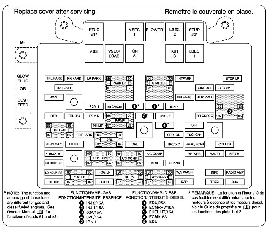 2004 Hummer H2 Fuse Box - Wiring Data Diagram
