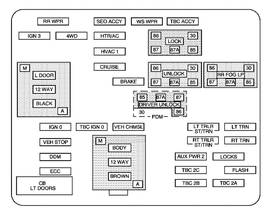 2003 hummer h2 fuse box diagram