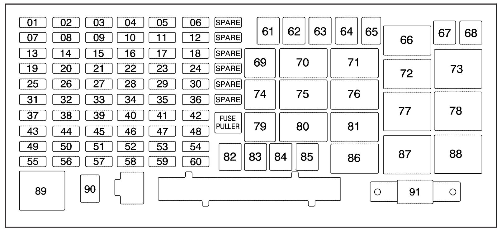 Hummer H2 Fuse Box Wiring Diagram Blogs Transfer Case 2009 H3 Portal Location For Speedometer 2003 07