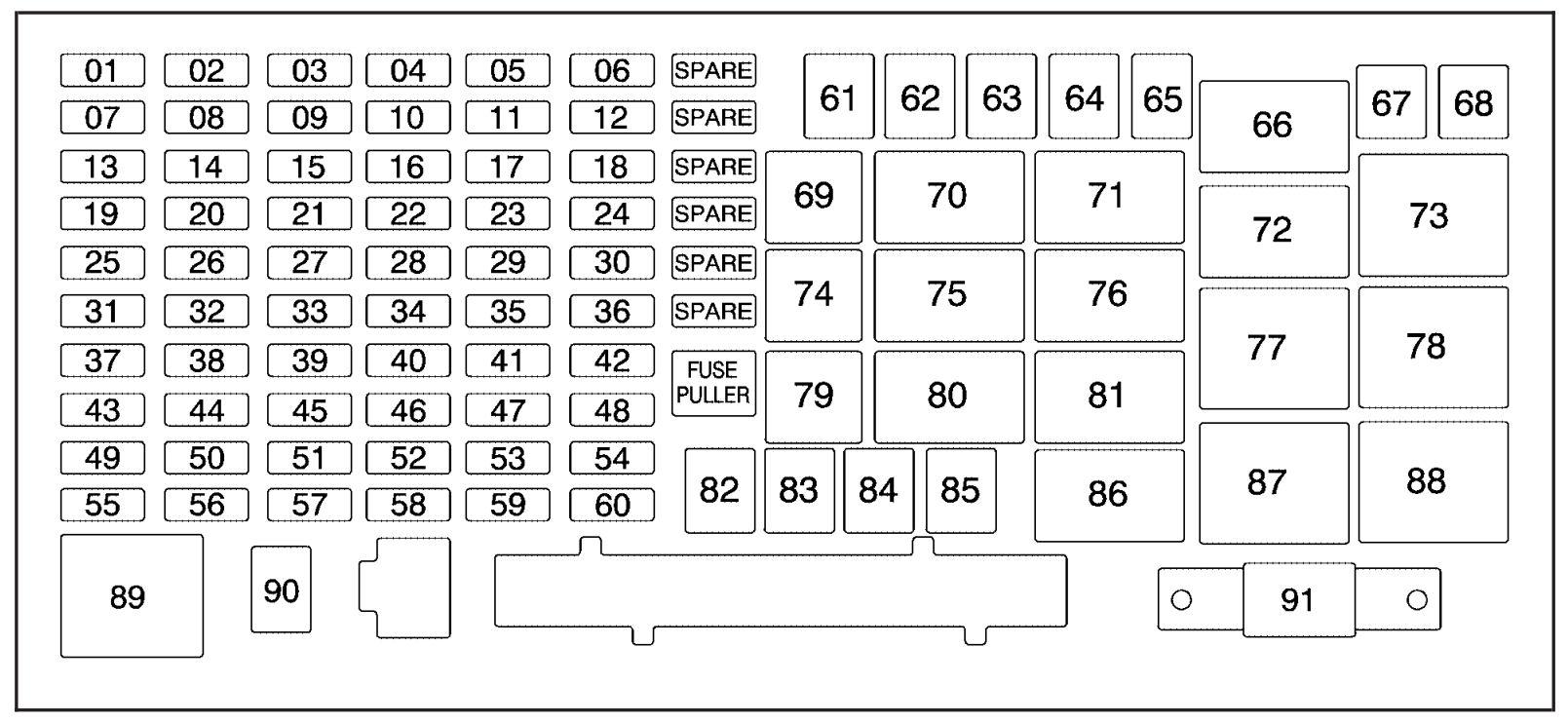 2006 Hummer H3 Fuse Box Wiring Diagram Schematics H2 Window 2009 Label