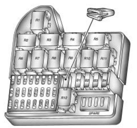 Pontiac G8 (2009) - fuse box diagram - Auto Genius