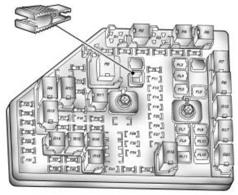 Pontiac G8 Fuse Box - Wiring Diagram Detailed