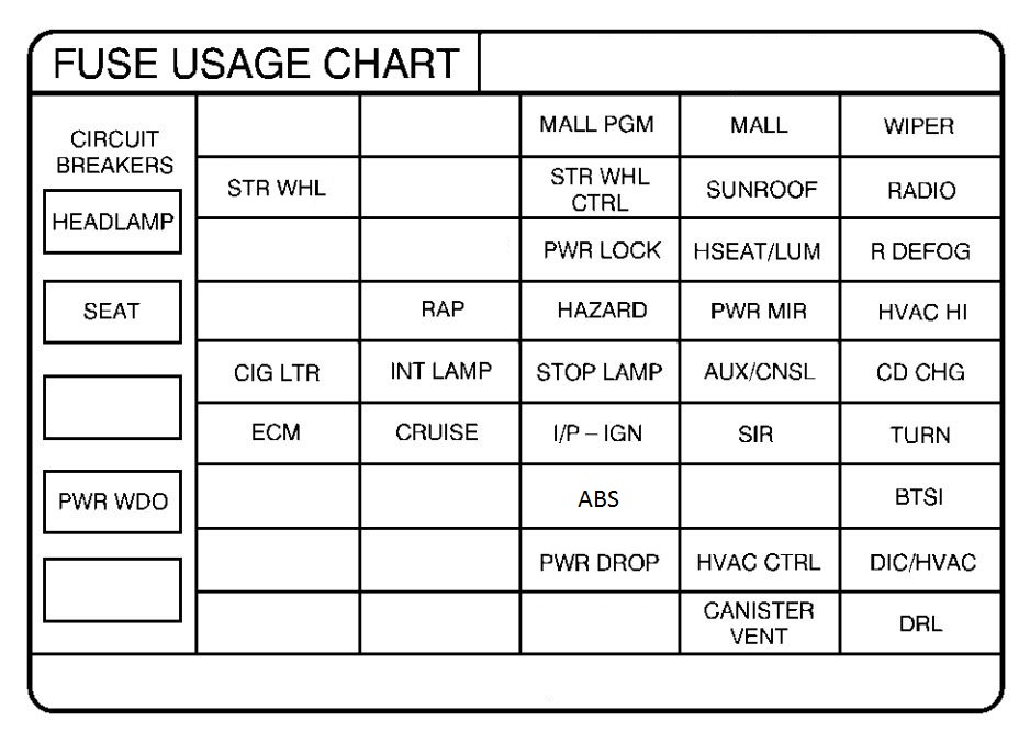 Fuse Box Diagram For 2006 Dodge Grand Caravan Wiring Diagram