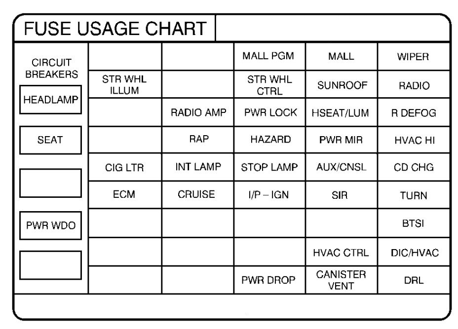 2008 Grand Prix Main Fuse Box Wiring Schematic Diagram