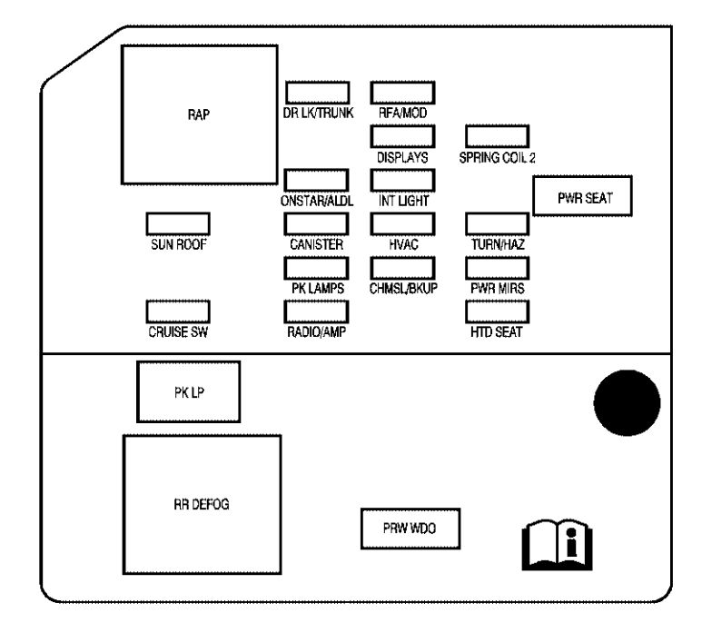 fuse box diagram for 2004 pontiac grand prix