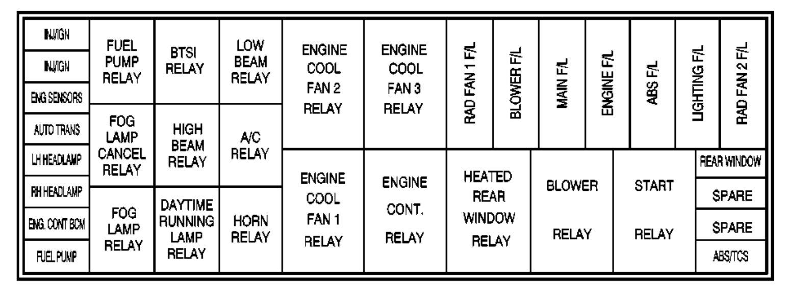 2004 Pontiac Gto Fuse Box Diagram Wiring Data 2001 E350 For You Mitsubishi