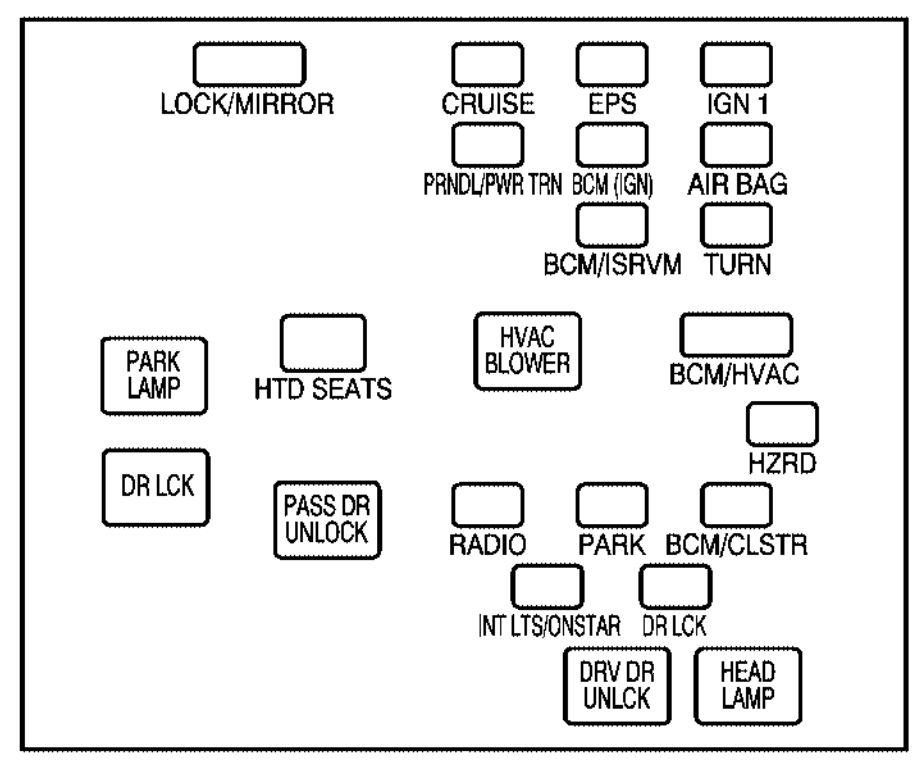 Pontiac Torrent (2006) - fuse box diagram - Auto Genius