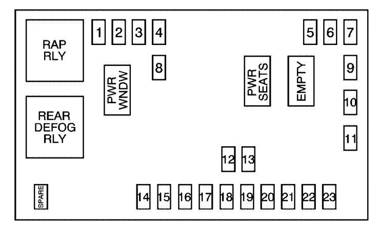 pontiac fuse box circuit
