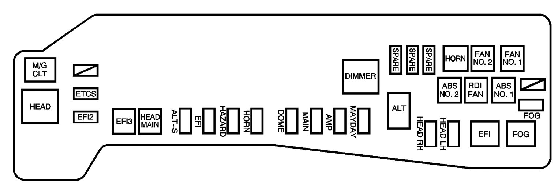 Fuse Box Pontiac Grand Prix 2004 Wiring Diagram