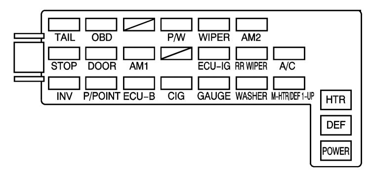 Pontiac Vibe (2005 - 2008) - fuse box diagram - Auto Genius