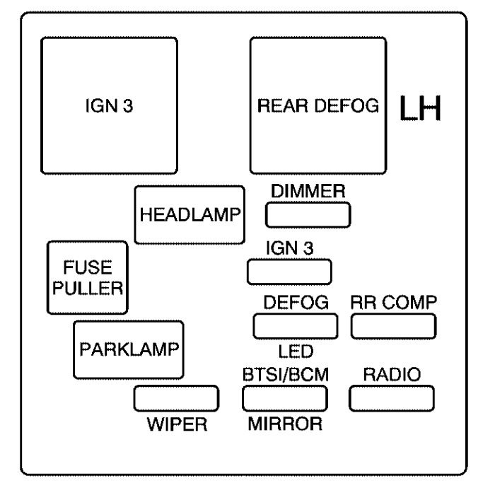 Saturn L-Series (1999 - 2004) - fuses box diagram - Auto Genius