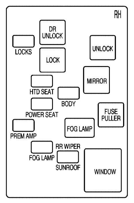 saturn s series fuse box