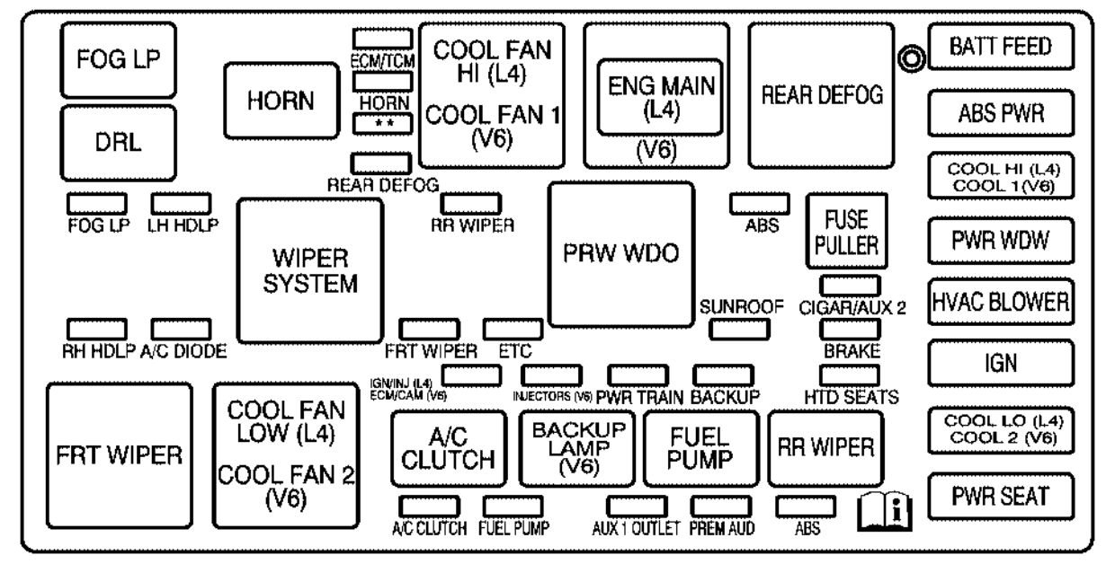engine compartment diagram of saturn vue