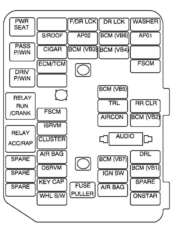Saturn VUE (2008 - 2010) - fuse box diagram - Auto Genius
