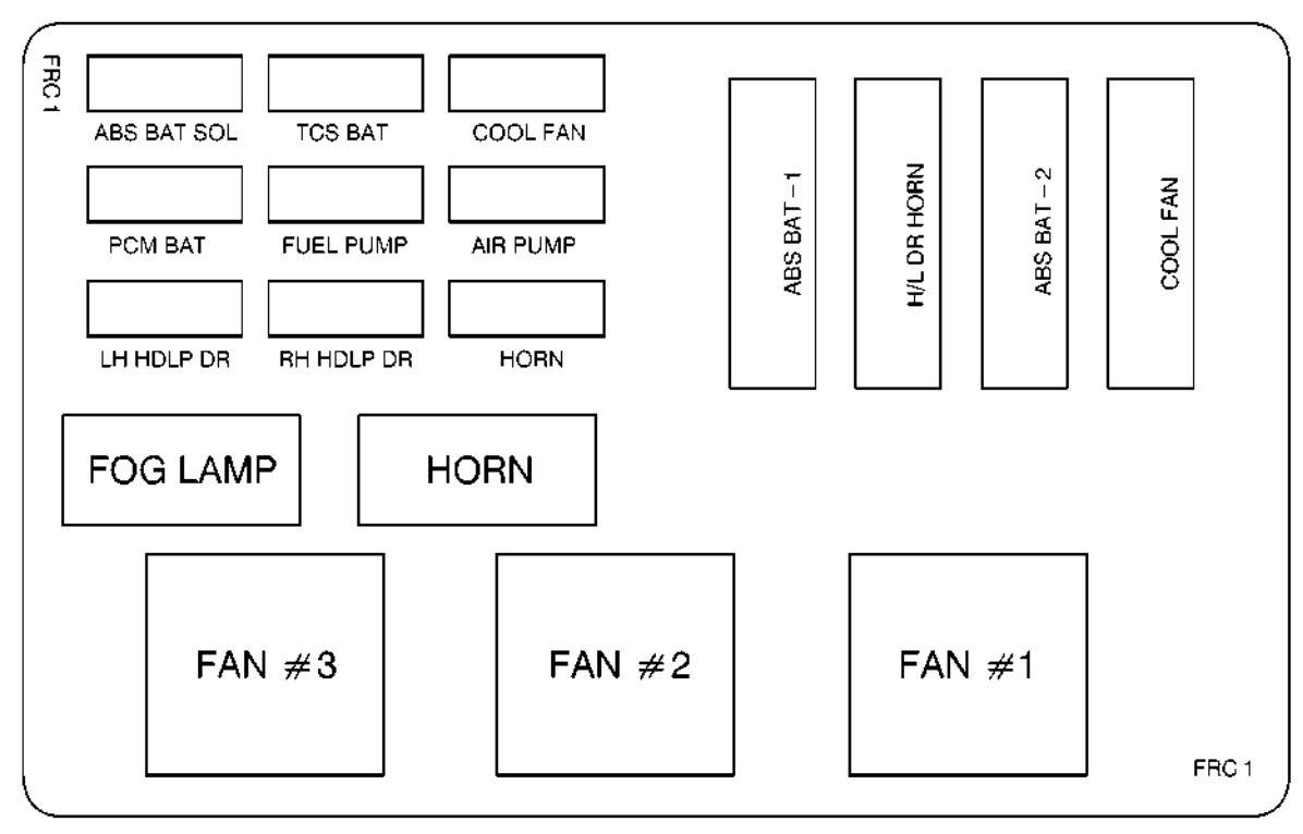 Pontiac Firebird 1999 2002 Fuse Box Diagram Auto