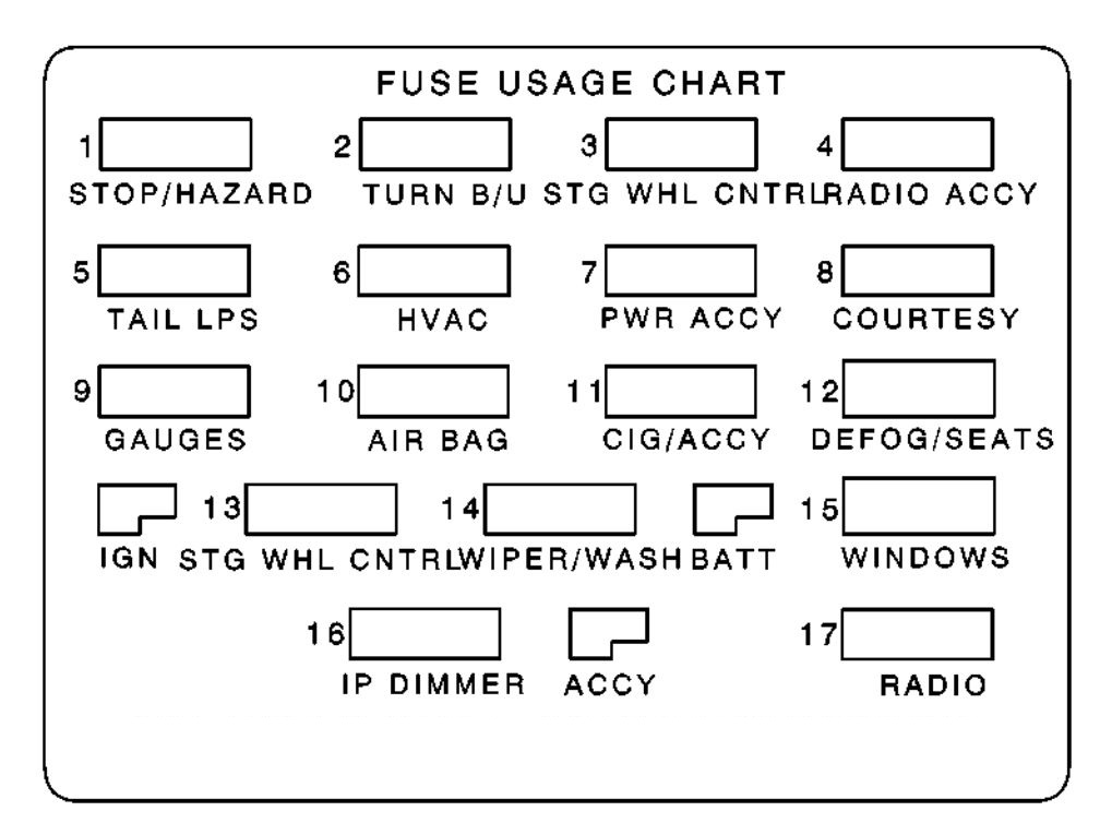 fuse diagram for 1999 firebird