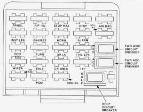 fuse box diagram for a 1994 pontiac grand am