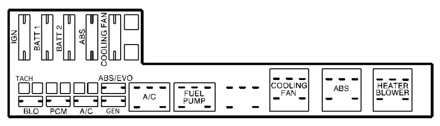 Pontiac Sunfire (1996 - 1997) - fuse box diagram - Auto Genius