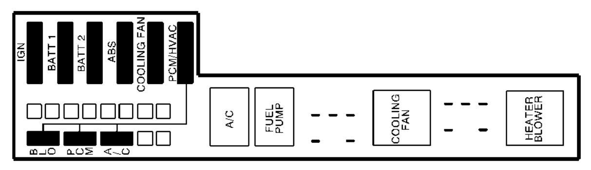 2004 Sunfire Fuse Box circuit diagram template