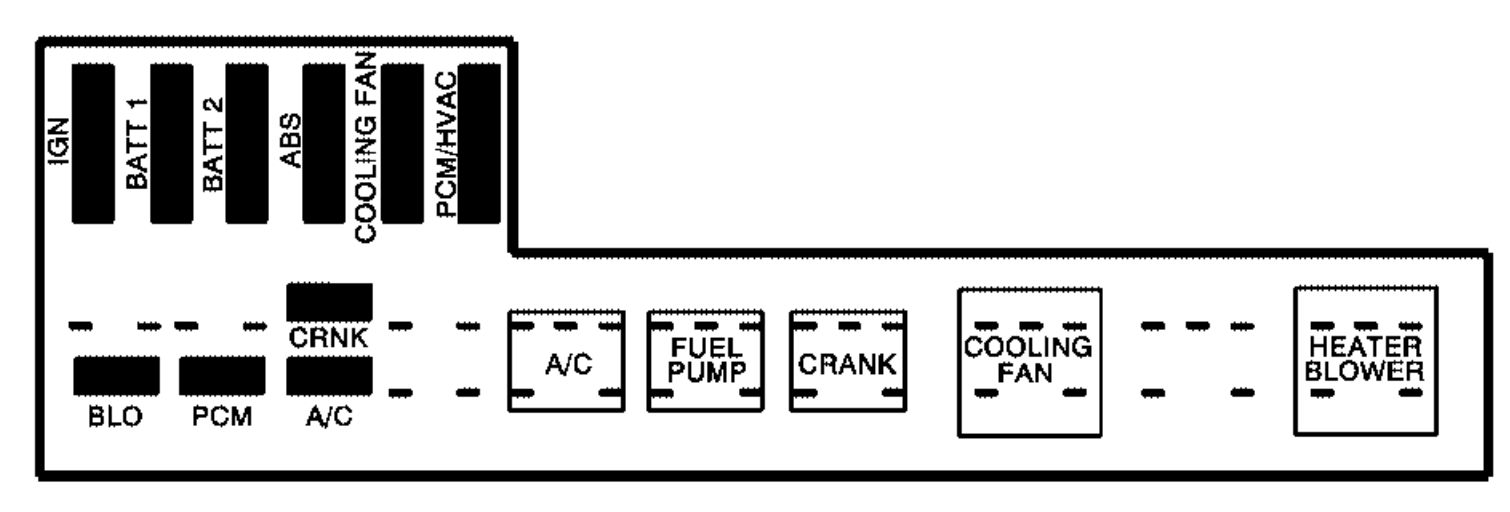 Pontiac Sunfire (2002 - 2005) - fuse box diagram - Auto Genius
