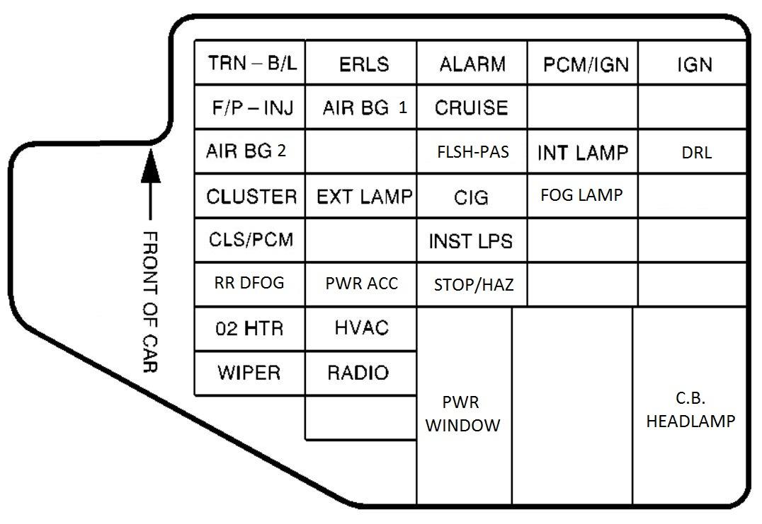 1965 pontiac fuse box wiring diagram simonand pontiac sunfire fuse box  instrument panel 1995?quality\\\=80\\