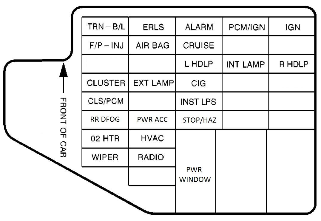 1996 pontiac sunfire fuse box diagram