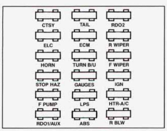 1995 Trans Am Fuse Panel Diagram Wiring Diagram