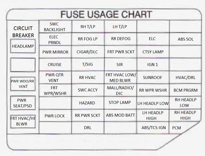 1985 Pontiac Fiero Fuse Box Diagram Wiring Diagram