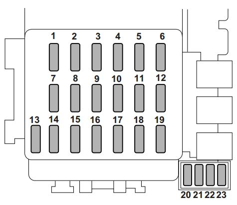 Saab 92x Fuse Box - Wiring Data Diagram