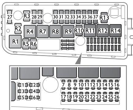 Saab 9-3 (2005) - fuse box diagram - Auto Genius