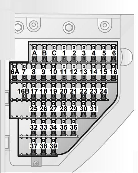 2004 saab 9 3 aero fuse box diagram