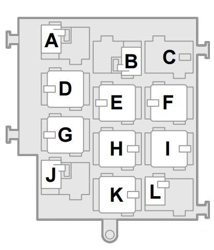Saab 9-5 (2001) - fuse box diagram - Auto Genius