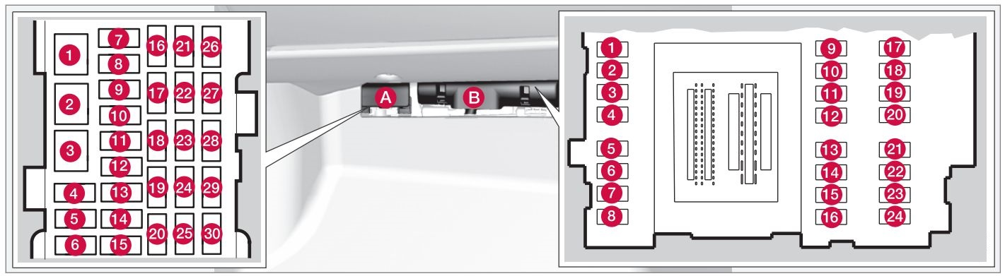 volvo s60 rear fuse box diagram